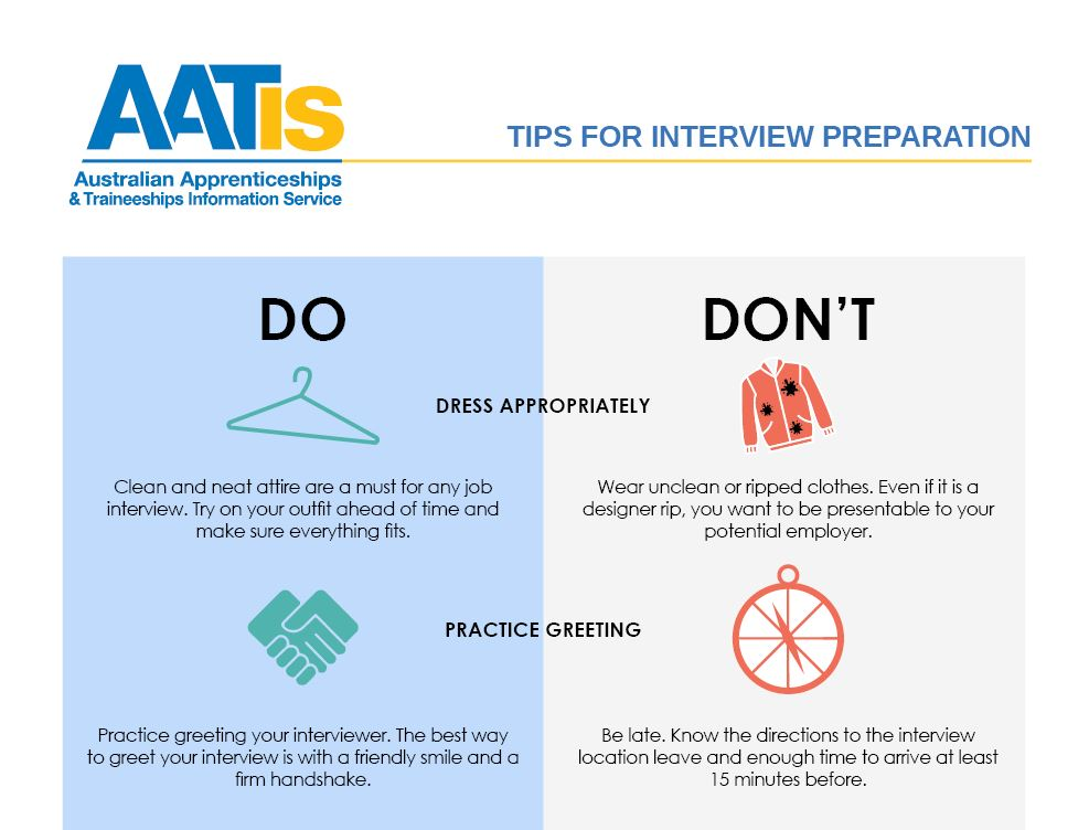 Infographic on do's and don'ts to keep in mind while preparing for a job interview for an apprenticeship or traineeship.